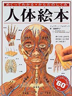 人体絵本ーめくってわかる からだのしくみー